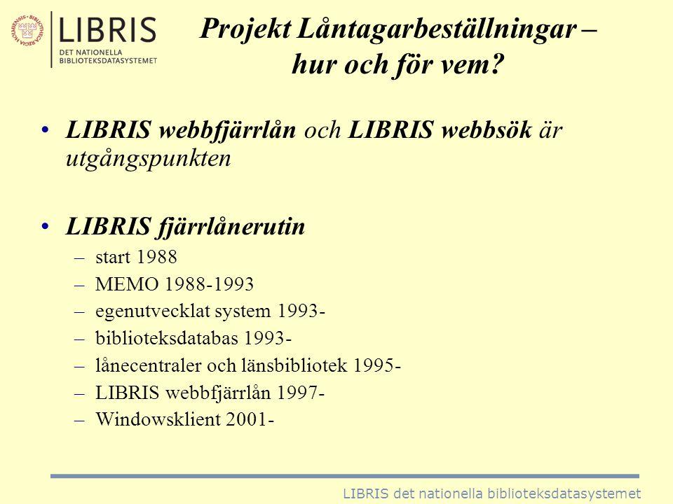 LIBRIS fjärrlån idag •ca 1 450 bibliotek beställer fjärrlån via LIBRIS –forskningsbibliotek, folkbibliotek, specialbibliotek, bibliotek vid myndigheter, företag, sjukhus, muséer etc –varav drygt 230 bibliotek i Danmark, Finland och Norge •ca 330 bibliotek har utlåneservice via LIBRIS –forskningsbibliotek, lånecentraler, länsbibliotek –varav ca 55 bibliotek i Danmark, Finland och Norge •drygt 500 000 fjärrlånebeställningar/år via LIBRIS fjärrlån LIBRIS det nationella biblioteksdatasystemet