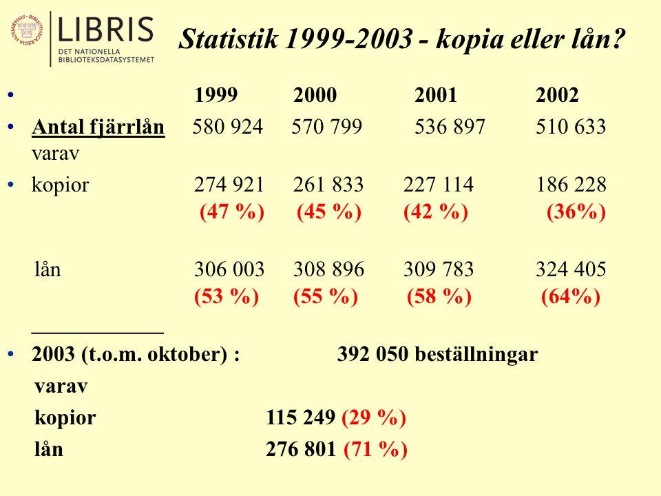 Statistik 1998-2003 - LF eller Webb.