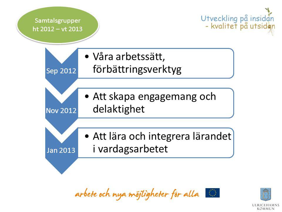 Sep 2012 •Våra arbetssätt, förbättringsverktyg Nov 2012 •Att skapa engagemang och delaktighet Jan 2013 •Att lära och integrera lärandet i vardagsarbet