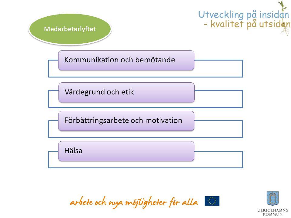 Kommunikation och bemötandeVärdegrund och etikFörbättringsarbete och motivationHälsa Medarbetarlyftet