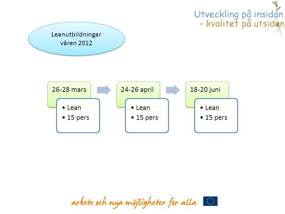 26-28 mars •Lean •15 pers 24-26 april •Lean •15 pers 18-20 juni •Lean •15 pers Leanutbildningar våren 2012
