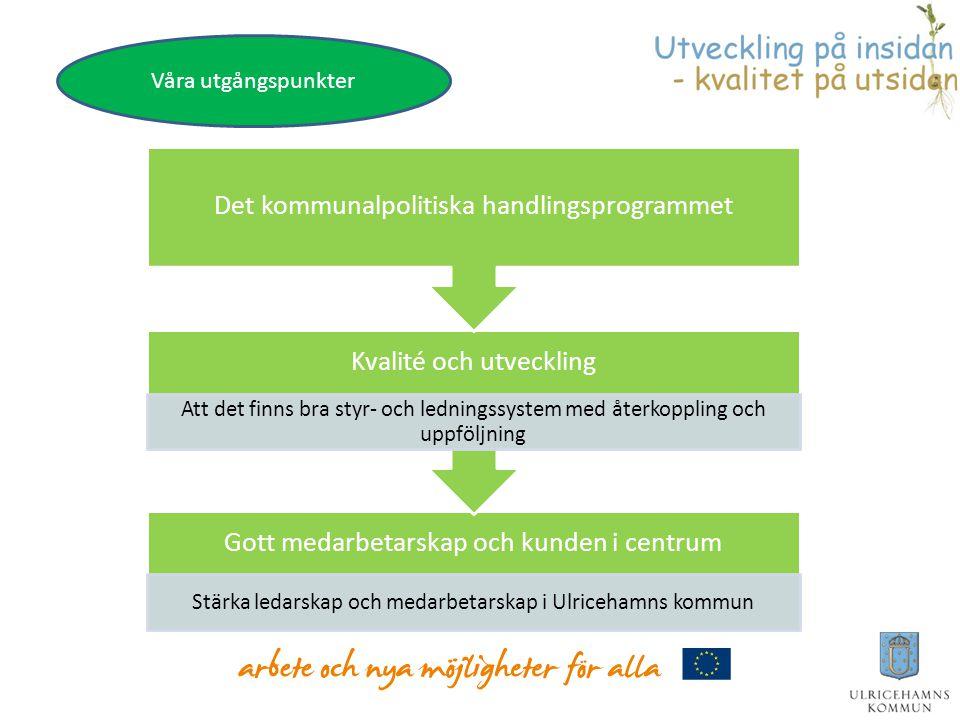 Gott medarbetarskap och kunden i centrum Stärka ledarskap och medarbetarskap i Ulricehamns kommun Kvalité och utveckling Att det finns bra styr- och l