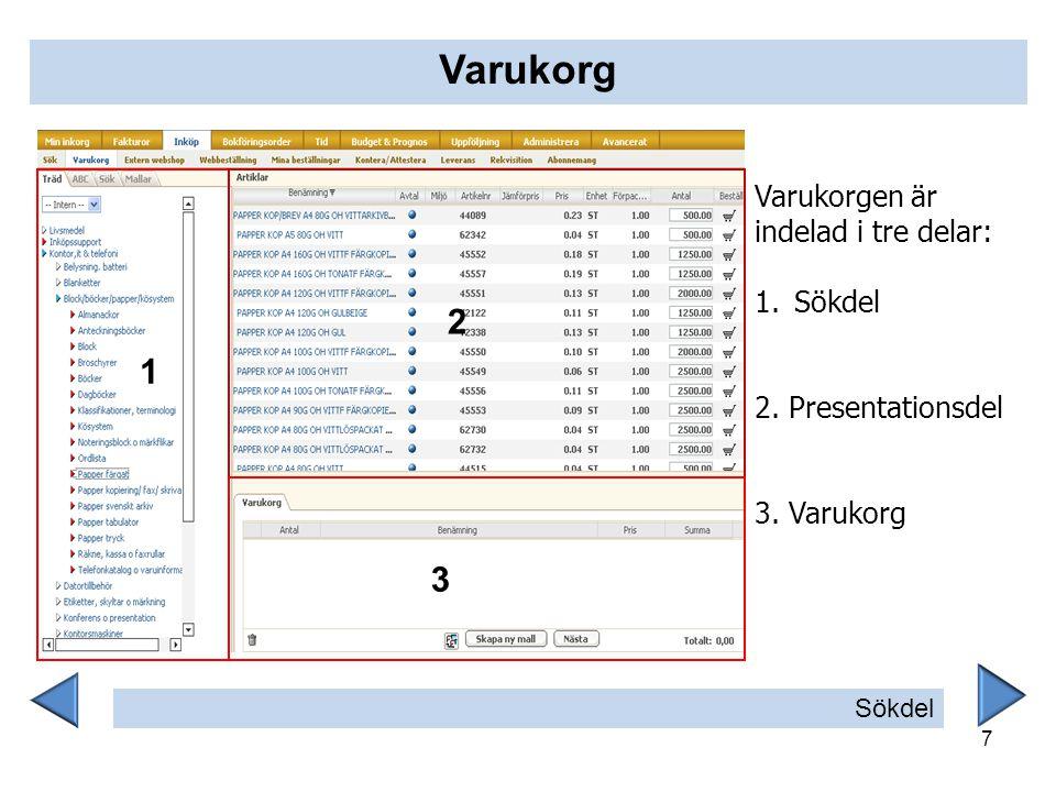 7 1 3 2 Varukorgen är indelad i tre delar: 1.Sökdel 2. Presentationsdel 3. Varukorg Varukorg Sökdel