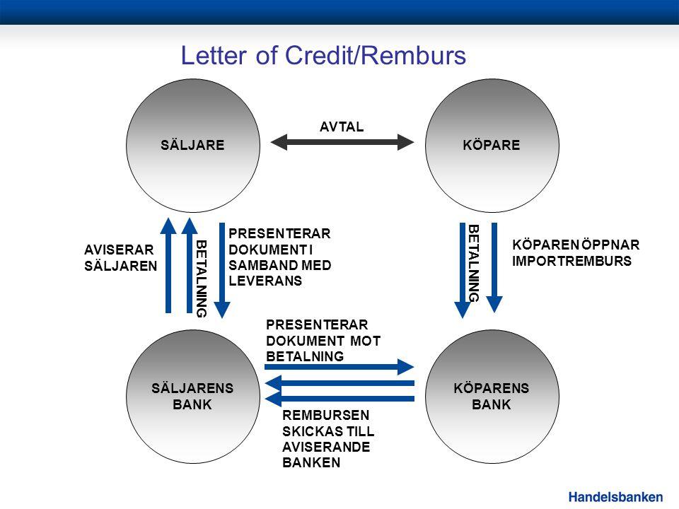 Letter of Credit/Remburs EXPORTÖR KÖPAREN ÖPPNAR IMPORTREMBURS REMBURSEN SKICKAS TILL AVISERANDE BANKEN AVISERAR SÄLJAREN PRESENTERAR DOKUMENT I SAMBA