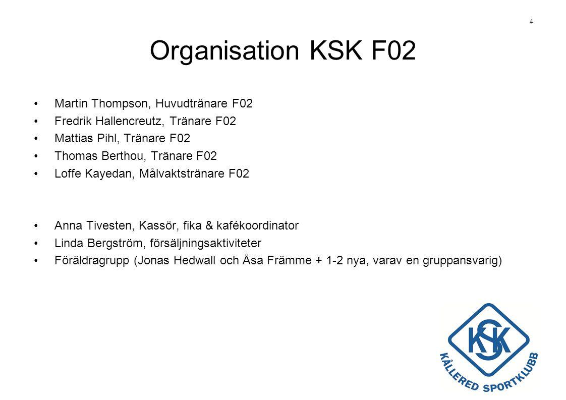 4 Organisation KSK F02 •Martin Thompson, Huvudtränare F02 •Fredrik Hallencreutz, Tränare F02 •Mattias Pihl, Tränare F02 •Thomas Berthou, Tränare F02 •Loffe Kayedan, Målvaktstränare F02 •Anna Tivesten, Kassör, fika & kafékoordinator •Linda Bergström, försäljningsaktiviteter •Föräldragrupp (Jonas Hedwall och Åsa Främme + 1-2 nya, varav en gruppansvarig)