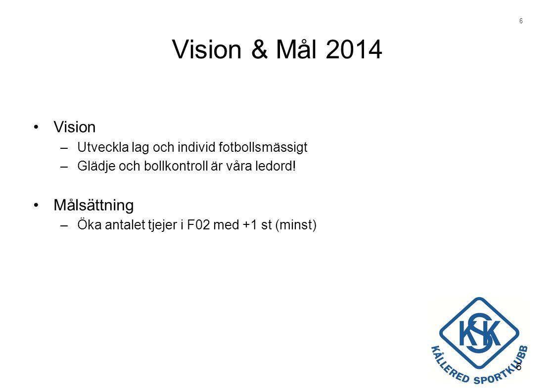 6 Vision & Mål 2014 •Vision –Utveckla lag och individ fotbollsmässigt –Glädje och bollkontroll är våra ledord.