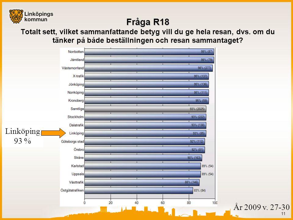 11 Fråga R18 Fråga R18 Totalt sett, vilket sammanfattande betyg vill du ge hela resan, dvs.