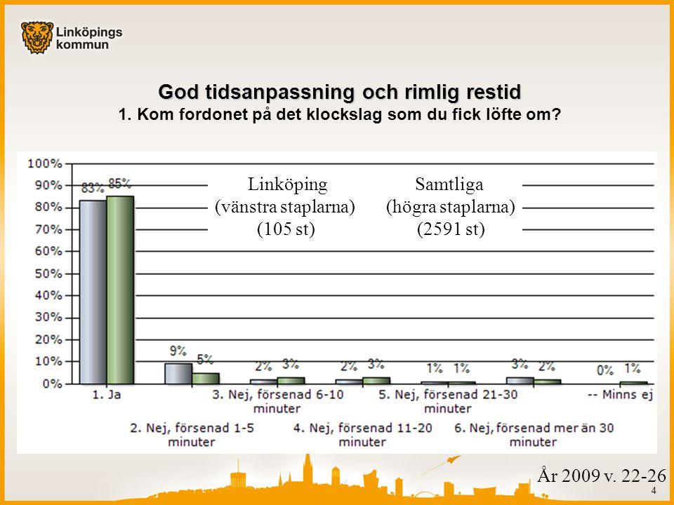 4 År 2009 v. 22-26 God tidsanpassning och rimlig restid God tidsanpassning och rimlig restid 1.