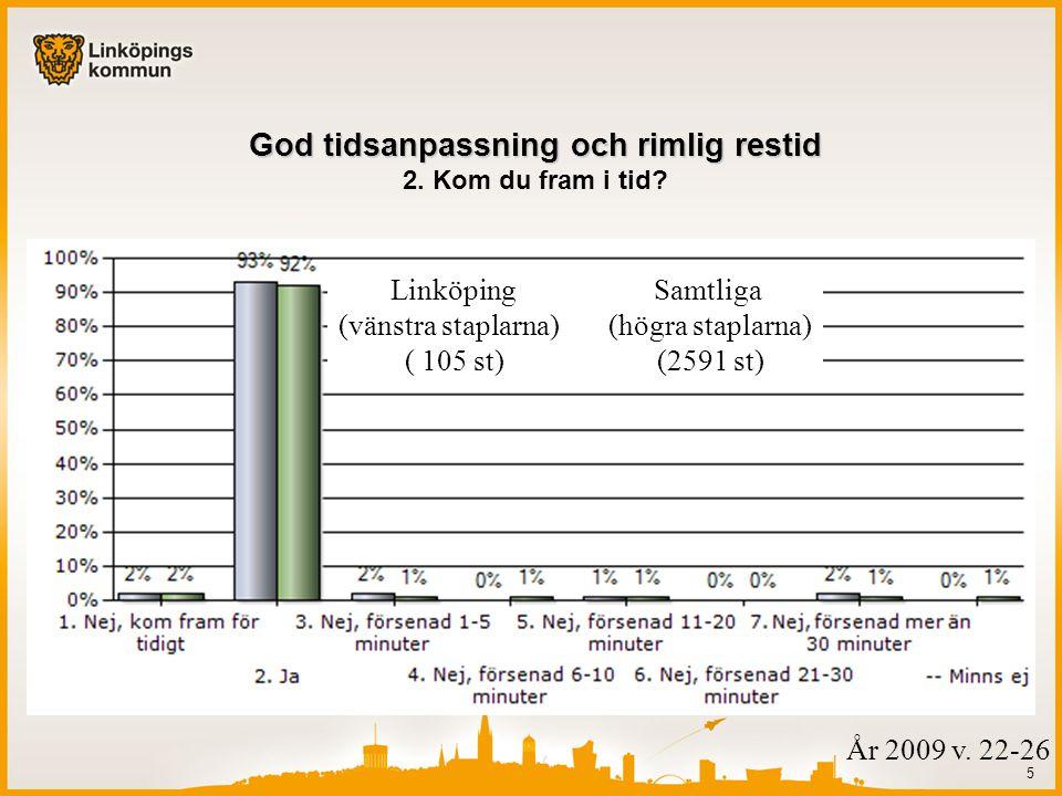 5 År 2009 v. 22-26 God tidsanpassning och rimlig restid God tidsanpassning och rimlig restid 2.