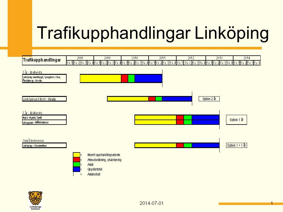 Trafikupphandlingar Linköping 2014-07-011