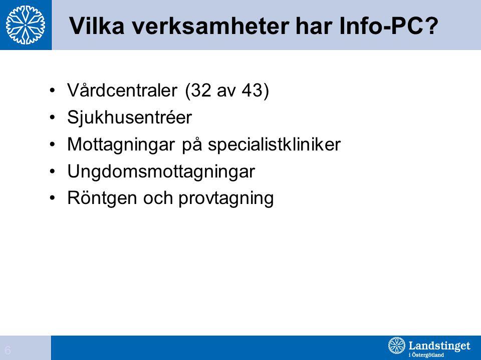 Vilka verksamheter har Info-PC? •Vårdcentraler (32 av 43) •Sjukhusentréer •Mottagningar på specialistkliniker •Ungdomsmottagningar •Röntgen och provta