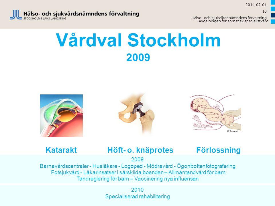 Avdelningen för somatisk specialistvård 2014-07-01 Hälso- och sjukvårdsnämndens förvaltning 10 Vårdval Stockholm 2009 Höft- o. knäprotesKataraktFörlos