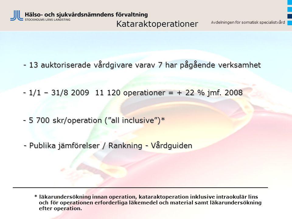 Avdelningen för somatisk specialistvård WWW.uppdragsguiden.sll.se/auktorisering WWW.uppdragsguiden.sll.se/auktorisering - 13 auktoriserade vårdgivare