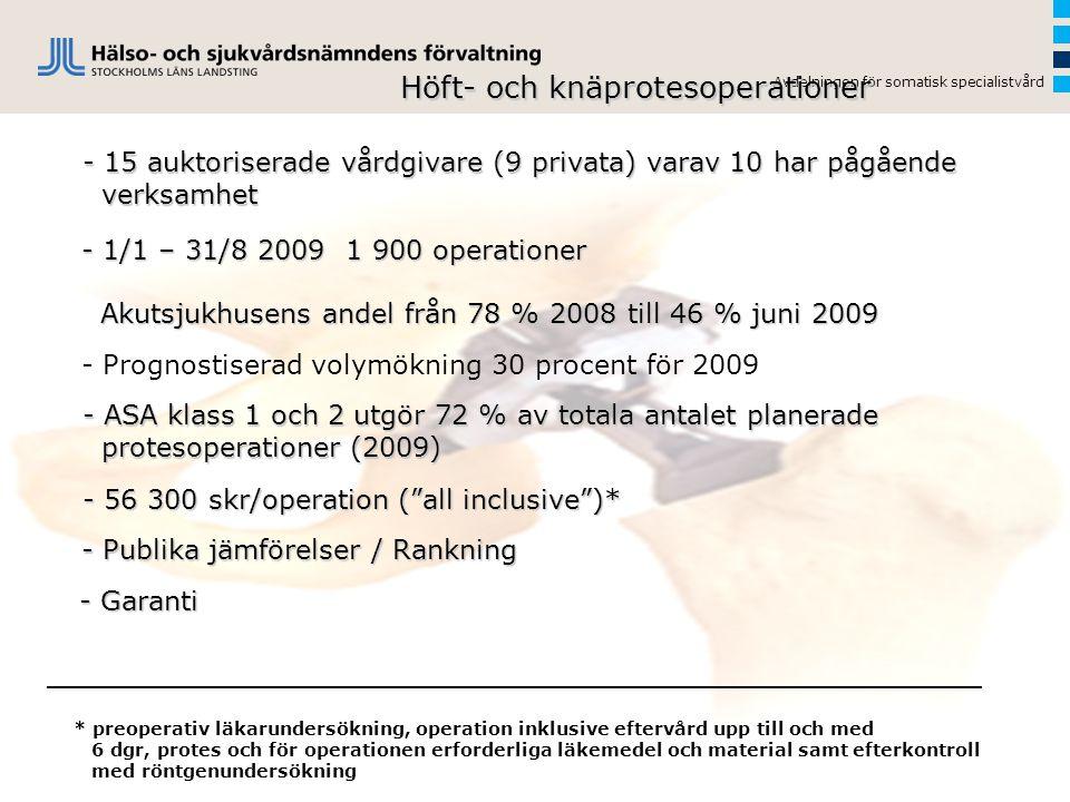Avdelningen för somatisk specialistvård Höft- och knäprotesoperationer - 15 auktoriserade vårdgivare (9 privata) varav 10 har pågående verksamhet verk