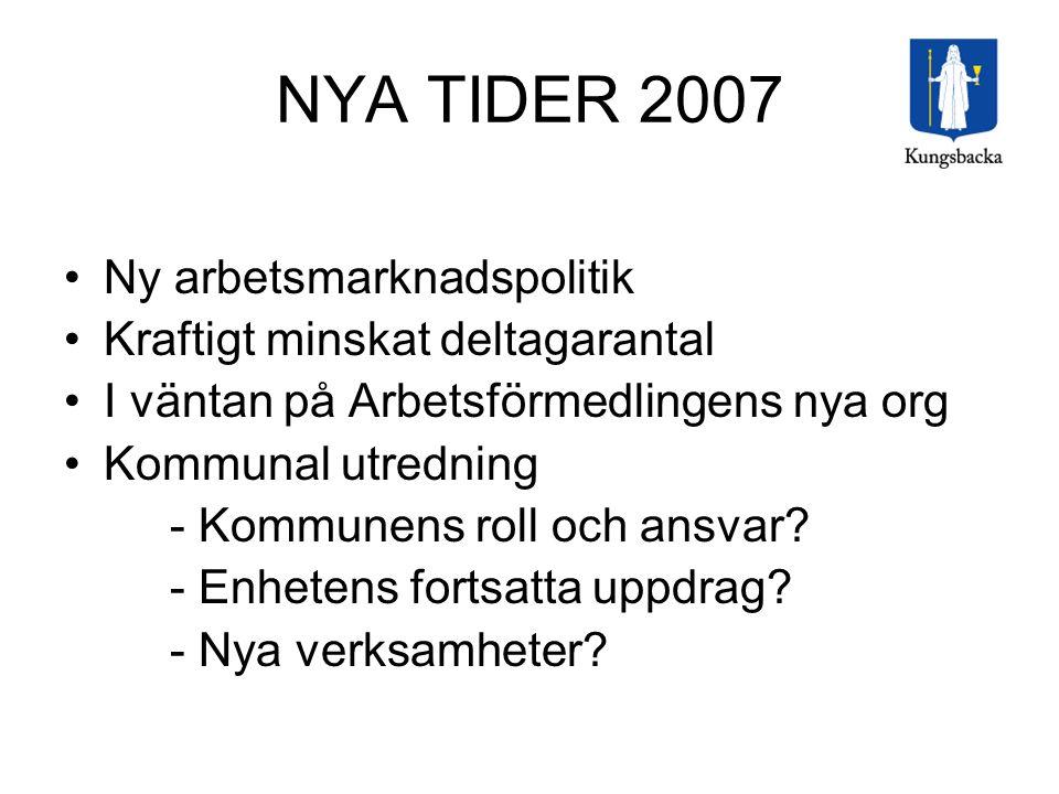NYA TIDER 2007 •Ny arbetsmarknadspolitik •Kraftigt minskat deltagarantal •I väntan på Arbetsförmedlingens nya org •Kommunal utredning - Kommunens roll
