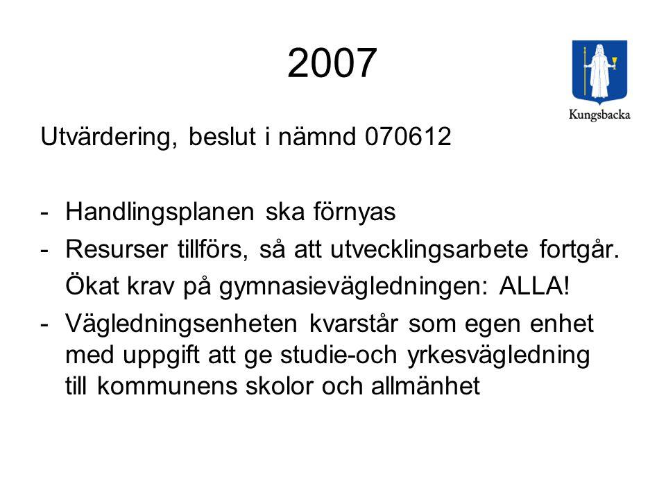 2007 Utvärdering, beslut i nämnd 070612 -Handlingsplanen ska förnyas -Resurser tillförs, så att utvecklingsarbete fortgår. Ökat krav på gymnasievägled