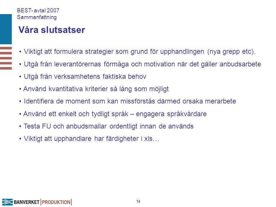 14 Våra slutsatser BEST- avtal 2007 Sammanfattning • Viktigt att formulera strategier som grund för upphandlingen (nya grepp etc). • Utgå från leveran