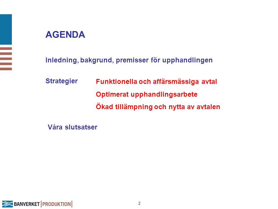 2 AGENDA Inledning, bakgrund, premisser för upphandlingen Strategier Funktionella och affärsmässiga avtal Optimerat upphandlingsarbete Ökad tillämpnin