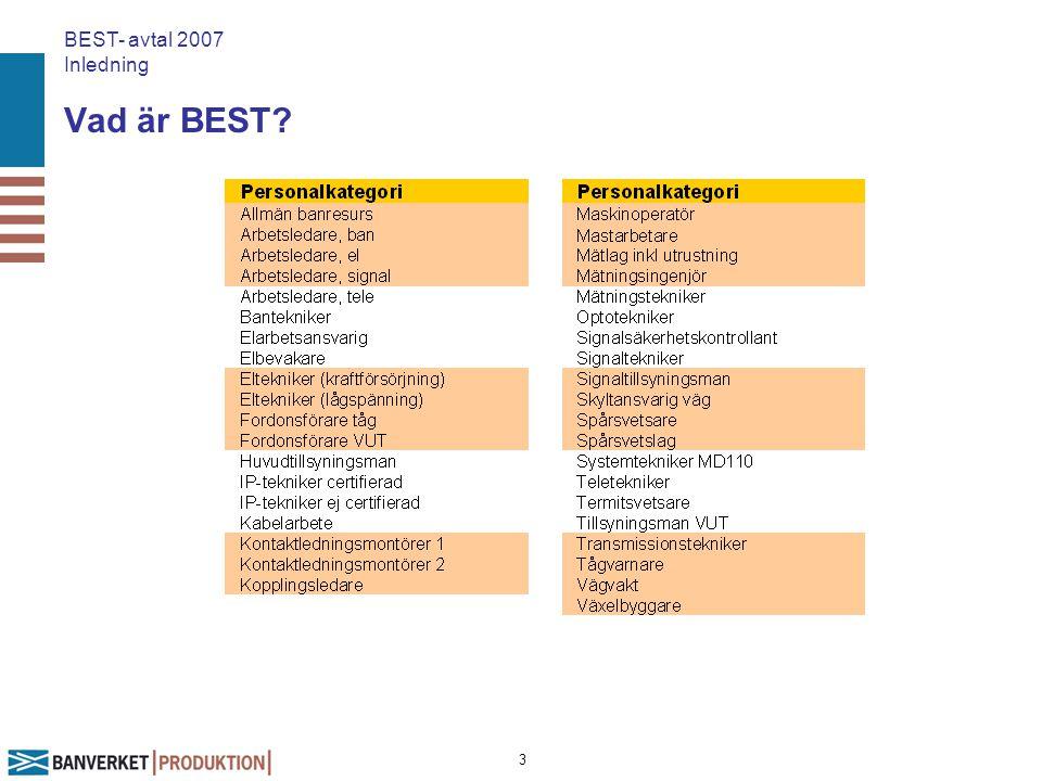 3 Vad är BEST? BEST- avtal 2007 Inledning