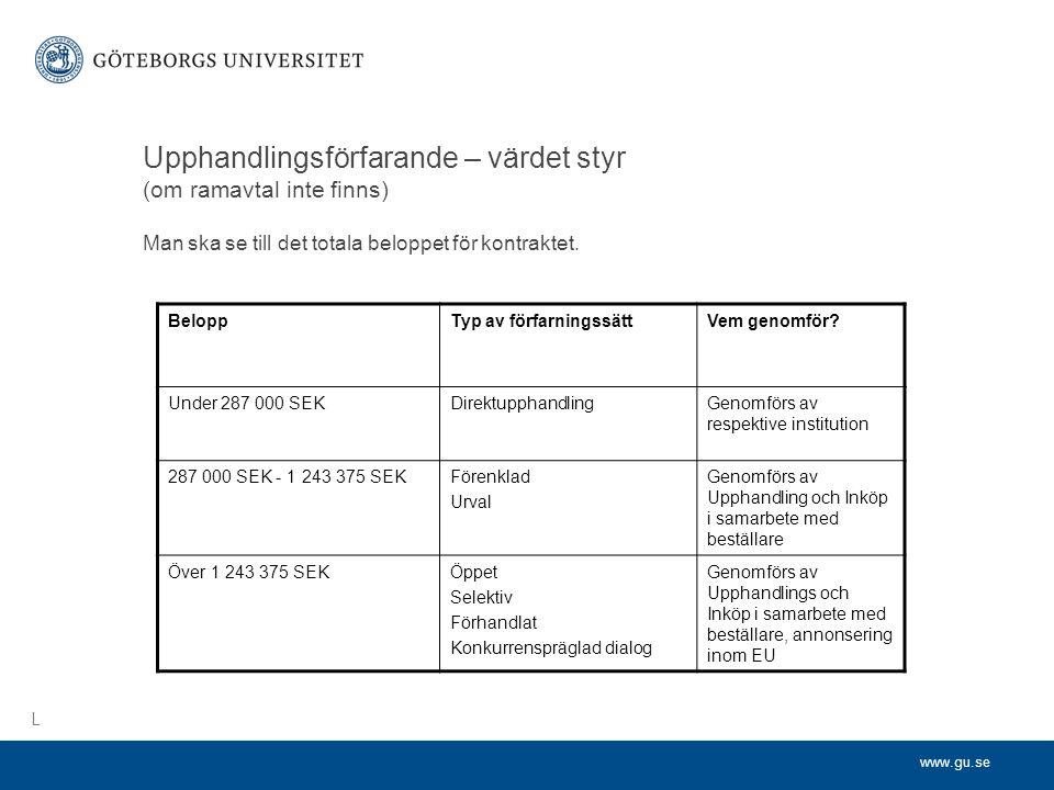 www.gu.se Upphandlingsförfarande – värdet styr (om ramavtal inte finns) Man ska se till det totala beloppet för kontraktet.