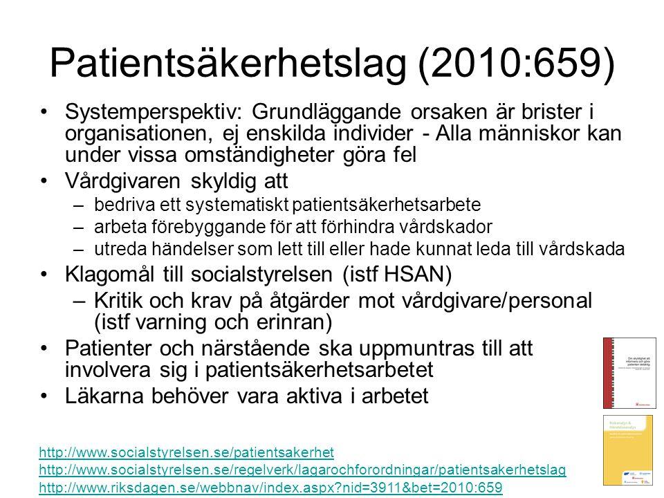 Patientsäkerhetslag (2010:659) •Systemperspektiv: Grundläggande orsaken är brister i organisationen, ej enskilda individer - Alla människor kan under vissa omständigheter göra fel •Vårdgivaren skyldig att –bedriva ett systematiskt patientsäkerhetsarbete –arbeta förebyggande för att förhindra vårdskador –utreda händelser som lett till eller hade kunnat leda till vårdskada •Klagomål till socialstyrelsen (istf HSAN) –Kritik och krav på åtgärder mot vårdgivare/personal (istf varning och erinran) •Patienter och närstående ska uppmuntras till att involvera sig i patientsäkerhetsarbetet •Läkarna behöver vara aktiva i arbetet http://www.socialstyrelsen.se/patientsakerhet http://www.socialstyrelsen.se/regelverk/lagarochforordningar/patientsakerhetslag http://www.riksdagen.se/webbnav/index.aspx nid=3911&bet=2010:659