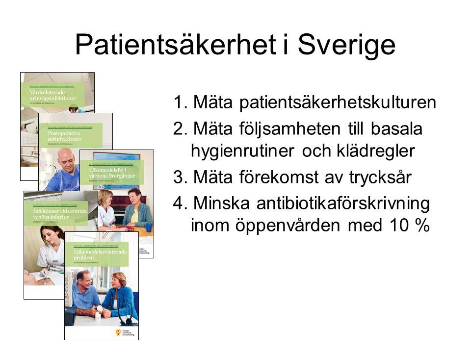 Patientsäkerhet i Sverige 1. Mäta patientsäkerhetskulturen 2.