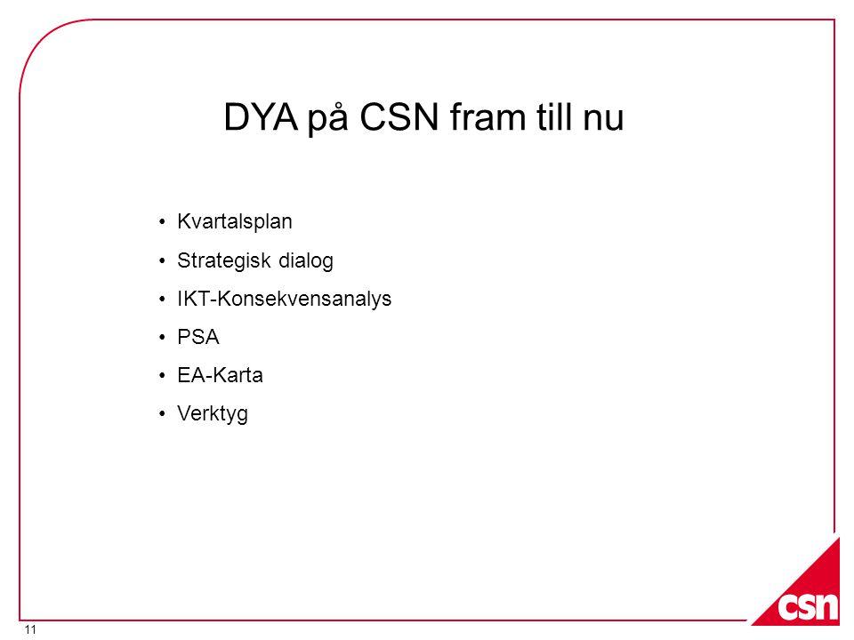 11 DYA på CSN fram till nu • Kvartalsplan • Strategisk dialog • IKT-Konsekvensanalys • PSA • EA-Karta • Verktyg