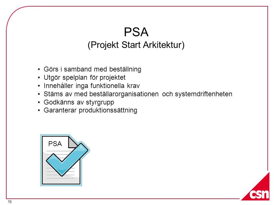 16 PSA (Projekt Start Arkitektur) • Görs i samband med beställning • Utgör spelplan för projektet • Innehåller inga funktionella krav • Stäms av med beställarorganisationen och systemdriftenheten • Godkänns av styrgrupp • Garanterar produktionssättning PSA