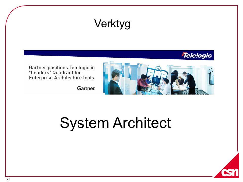 21 Verktyg System Architect