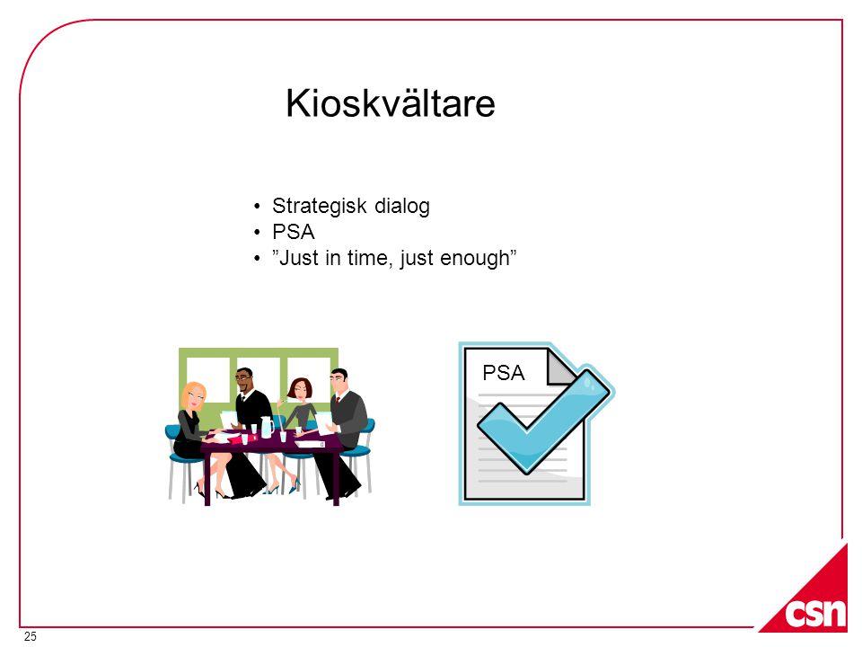 "25 Kioskvältare • Strategisk dialog • PSA • ""Just in time, just enough"" PSA"