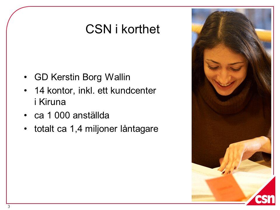 3 CSN i korthet •GD Kerstin Borg Wallin •14 kontor, inkl. ett kundcenter i Kiruna •ca 1 000 anställda •totalt ca 1,4 miljoner låntagare