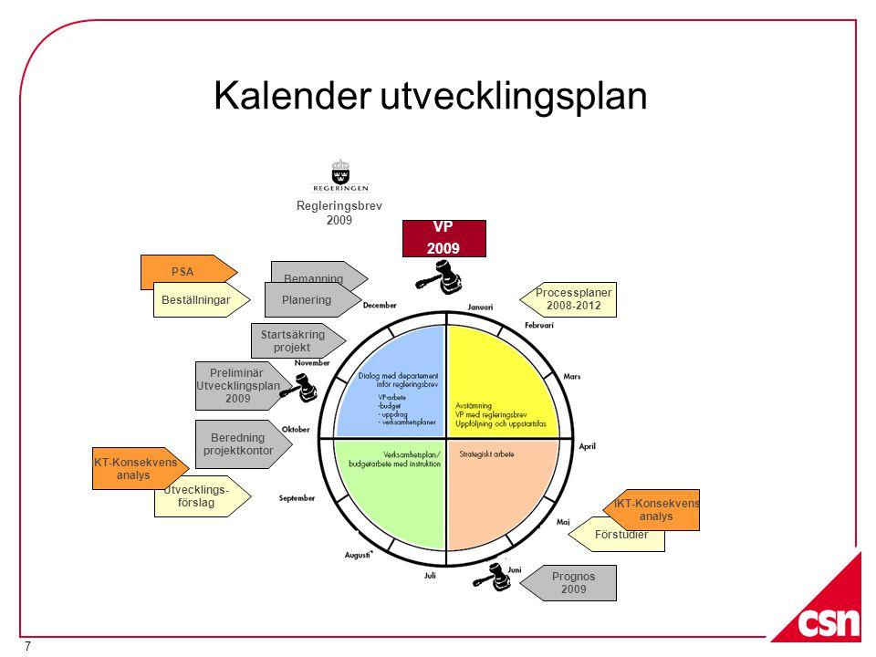 7 Utvecklings- förslag Bemanning Startsäkring projekt Prognos 2009 Preliminär Utvecklingsplan 2009 VP 2009 Regleringsbrev 2009 Beredning projektkontor Förstudier PSA PlaneringBeställningar Processplaner 2008-2012 IKT-Konsekvens analys IKT-Konsekvens analys Kalender utvecklingsplan