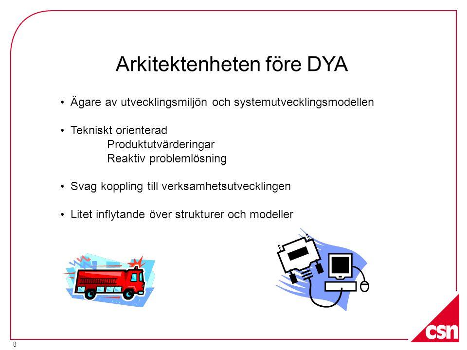 8 Arkitektenheten före DYA • Ägare av utvecklingsmiljön och systemutvecklingsmodellen • Tekniskt orienterad Produktutvärderingar Reaktiv problemlösnin