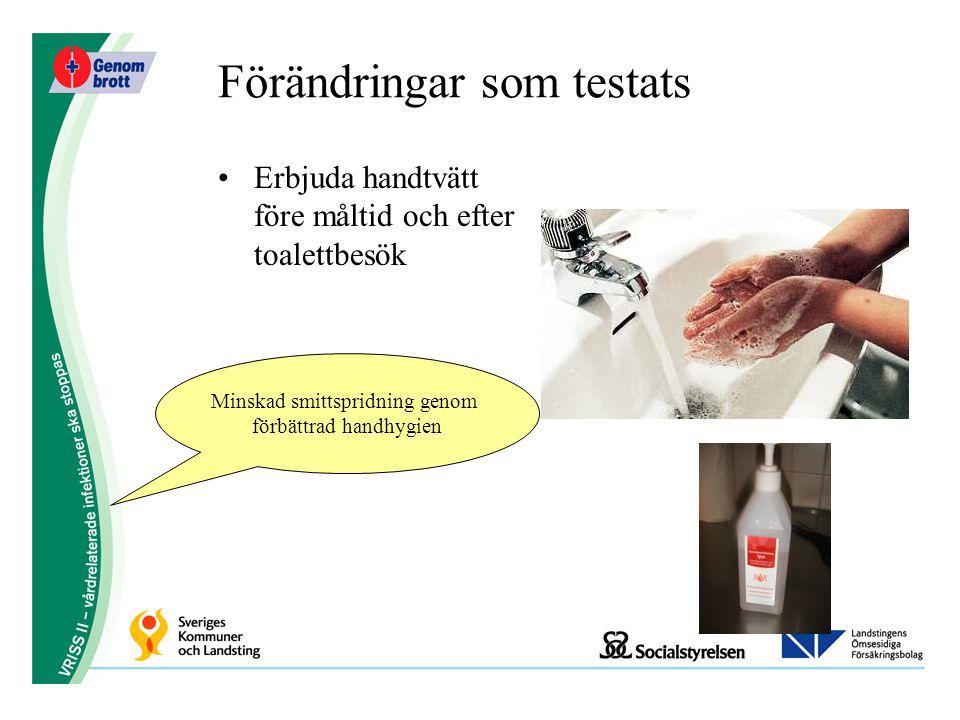 Förändringar som testats •Erbjuda handtvätt före måltid och efter toalettbesök Minskad smittspridning genom förbättrad handhygien