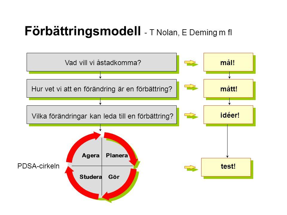 VRISS I och II www.skl.se/vriss Beställning av dokumentation www.skl.se/publikationer