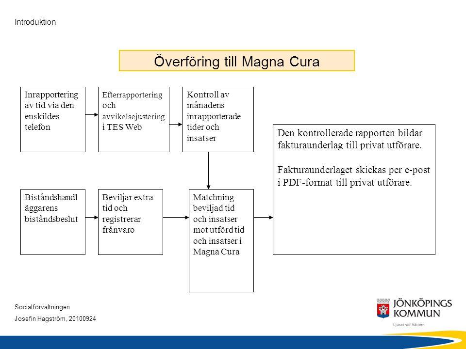 Socialförvaltningen Josefin Hagström, 20100924 Introduktion Överföring till Magna Cura Inrapportering av tid via den enskildes telefon Efterrapporteri