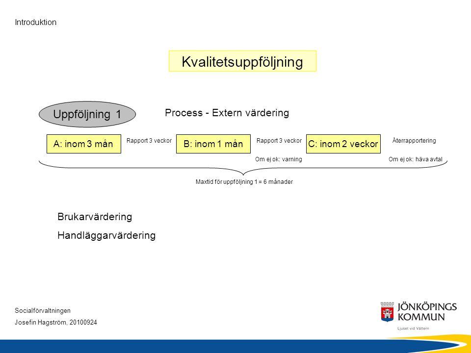 Socialförvaltningen Josefin Hagström, 20100924 Introduktion Kvalitetsuppföljning Uppföljning 1 A: inom 3 månB: inom 1 mån Rapport 3 veckor C: inom 2 v