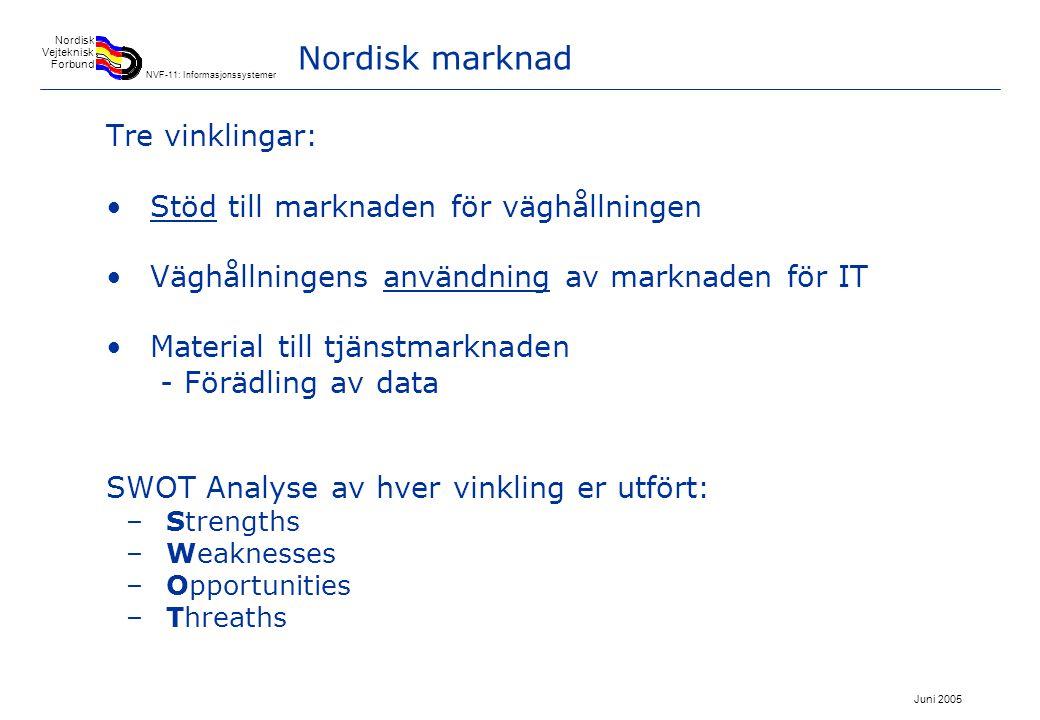 Juni 2005 Nordisk Vejteknisk Forbund NVF-11: Informasjonssystemer Nordisk marknad Tre vinklingar: •Stöd till marknaden för väghållningen •Väghållningens användning av marknaden för IT •Material till tjänstmarknaden - Förädling av data SWOT Analyse av hver vinkling er utfört: –Strengths –Weaknesses –Opportunities –Threaths