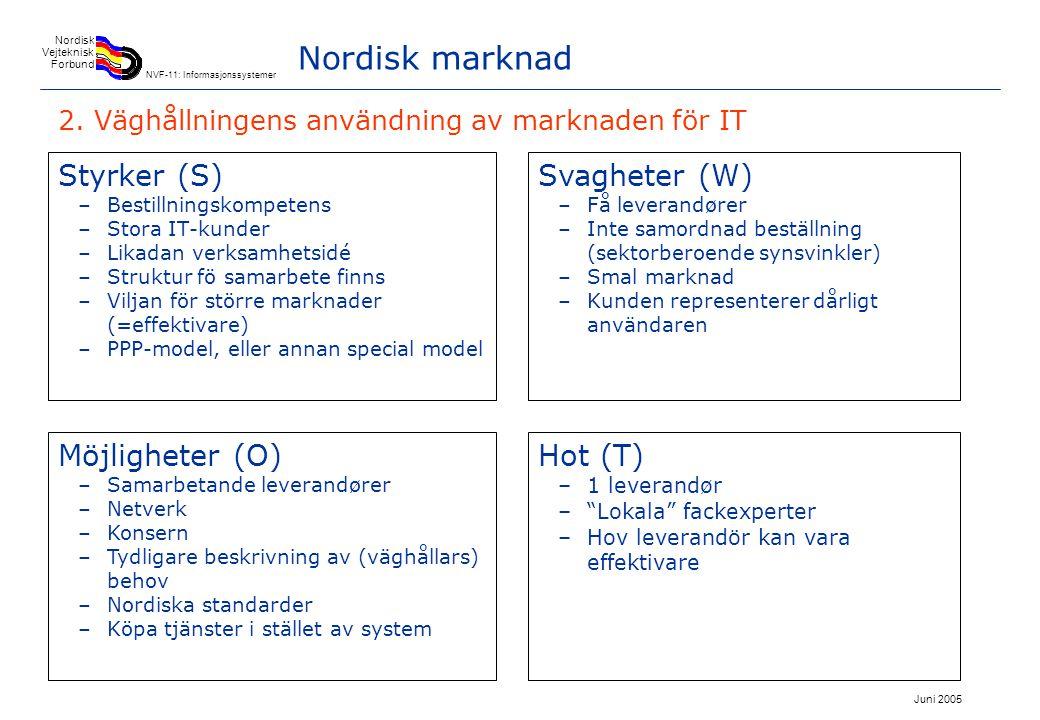 Juni 2005 Nordisk Vejteknisk Forbund NVF-11: Informasjonssystemer Nordisk marknad Styrker (S) –Data är offentligt Svagheter (W) –Olika definitioner av data –Kvalitet av data –Redundance (kopier av data) –Manglar förståelse om vad marknaden önsker Hot (T) – Utomståande konkurrenter Möjligheter (O) –Gemensam datamodel / definitioner 2.