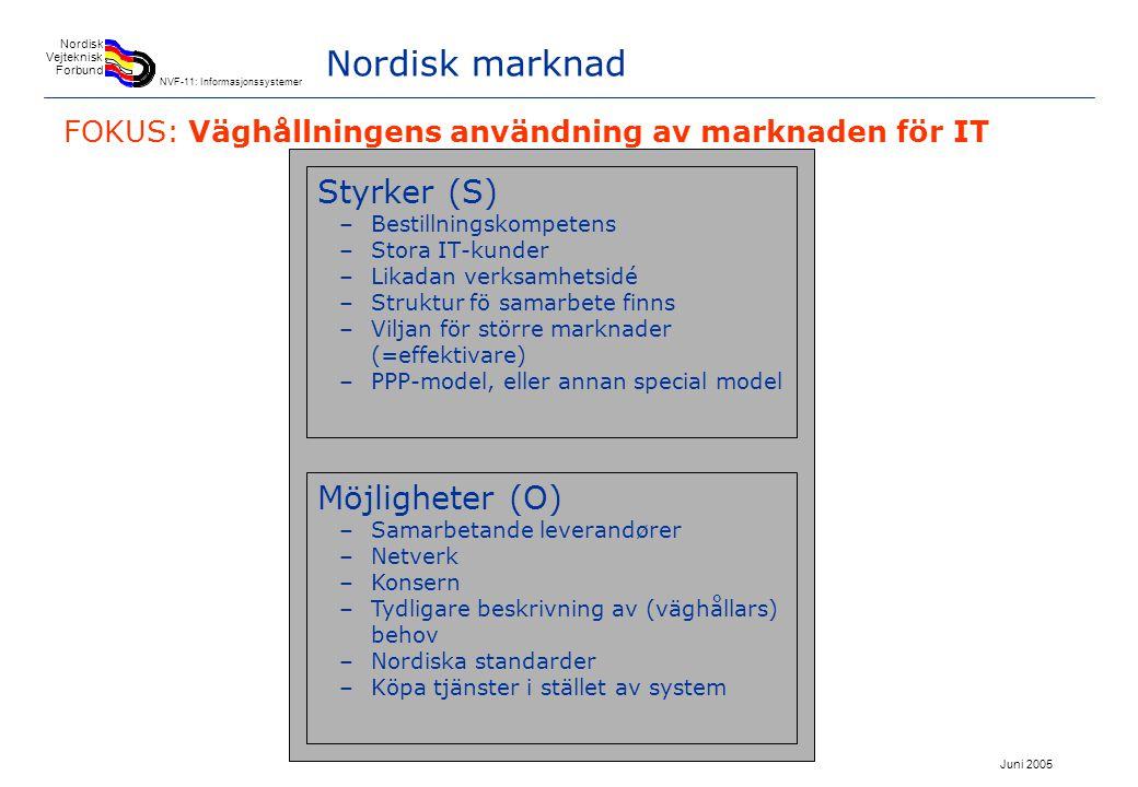 Juni 2005 Nordisk Vejteknisk Forbund NVF-11: Informasjonssystemer Nordisk marknad Styrker (S) –Bestillningskompetens –Stora IT-kunder –Likadan verksamhetsidé –Struktur fö samarbete finns –Viljan för större marknader (=effektivare) –PPP-model, eller annan special model Möjligheter (O) –Samarbetande leverandører –Netverk –Konsern –Tydligare beskrivning av (väghållars) behov –Nordiska standarder –Köpa tjänster i stället av system FOKUS: Väghållningens användning av marknaden för IT