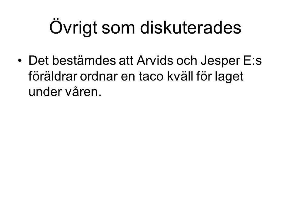 Övrigt som diskuterades •Det bestämdes att Arvids och Jesper E:s föräldrar ordnar en taco kväll för laget under våren.