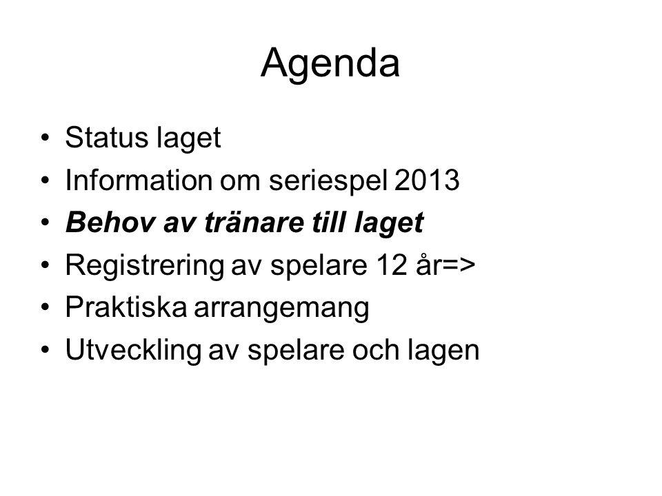 Agenda •Status laget •Information om seriespel 2013 •Behov av tränare till laget •Registrering av spelare 12 år=> •Praktiska arrangemang •Utveckling a