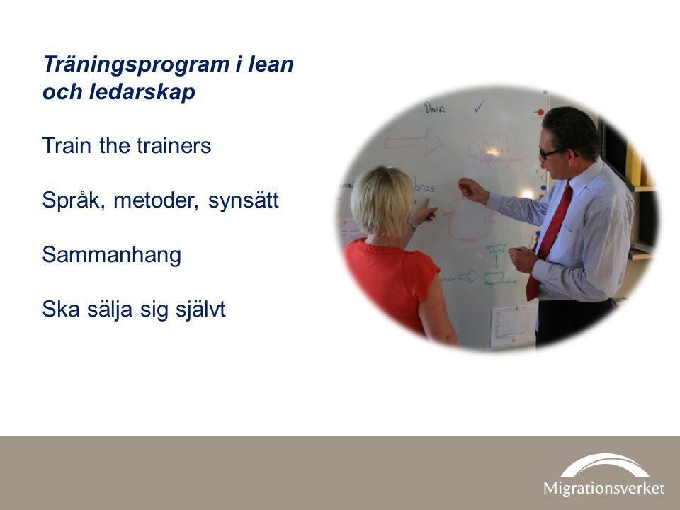 Träningsprogram i lean och ledarskap Train the trainers Språk, metoder, synsätt Sammanhang Ska sälja sig självt