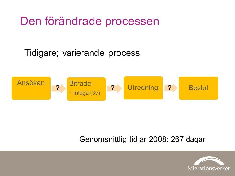 Den förändrade processen ??? Tidigare; varierande process Genomsnittlig tid år 2008: 267 dagar