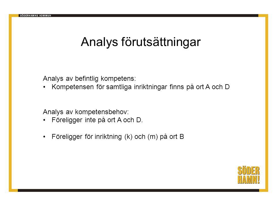 Analys förutsättningar Analys av befintlig kompetens: •Kompetensen för samtliga inriktningar finns på ort A och D Analys av kompetensbehov: •Föreligger inte på ort A och D.