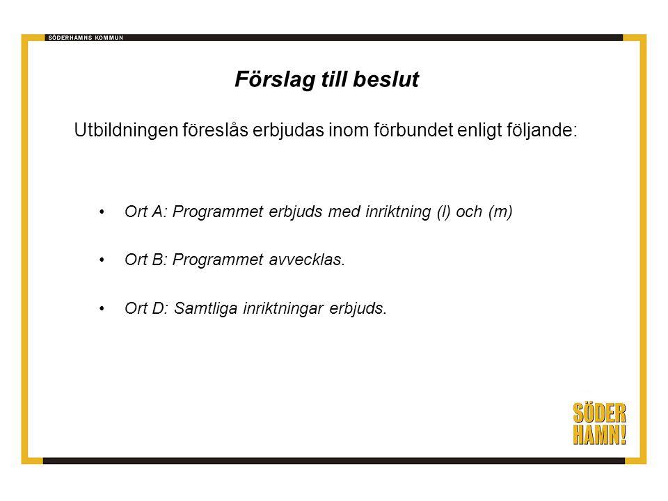 Förslag till beslut Utbildningen föreslås erbjudas inom förbundet enligt följande: •Ort A: Programmet erbjuds med inriktning (l) och (m) •Ort B: Programmet avvecklas.