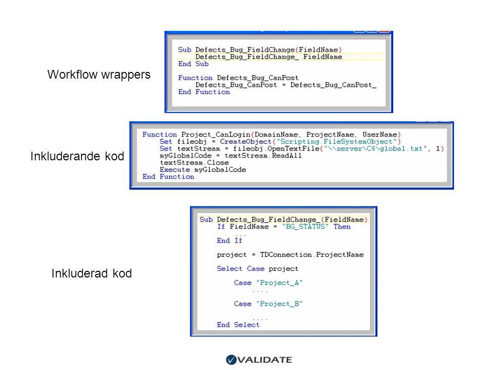 Workflow wrappers Inkluderande kod Inkluderad kod