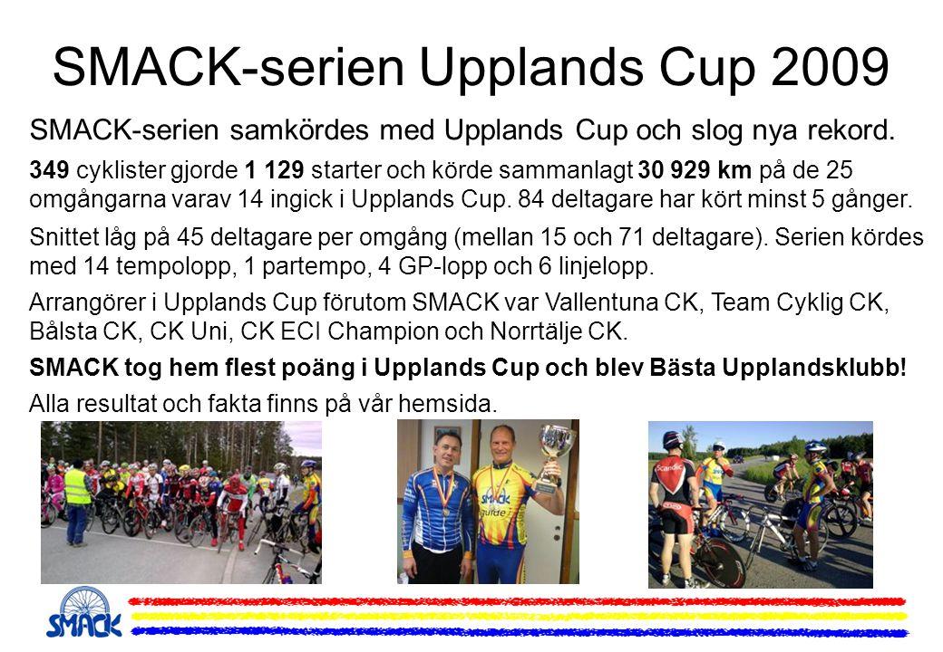 SMACK-serien samkördes med Upplands Cup och slog nya rekord. 349 cyklister gjorde 1 129 starter och körde sammanlagt 30 929 km på de 25 omgångarna var
