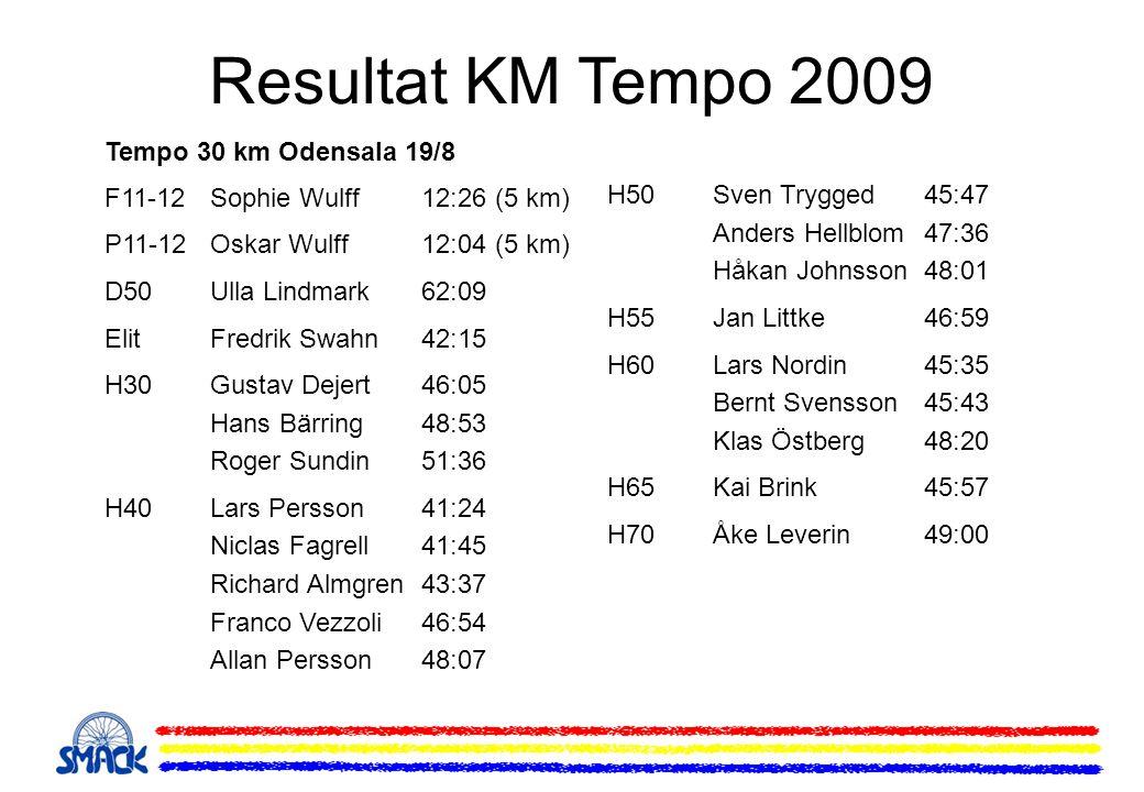 Resultat KM Tempo 2009 Tempo 30 km Odensala 19/8 F11-12Sophie Wulff12:26 (5 km) P11-12Oskar Wulff12:04 (5 km) D50Ulla Lindmark62:09 ElitFredrik Swahn4