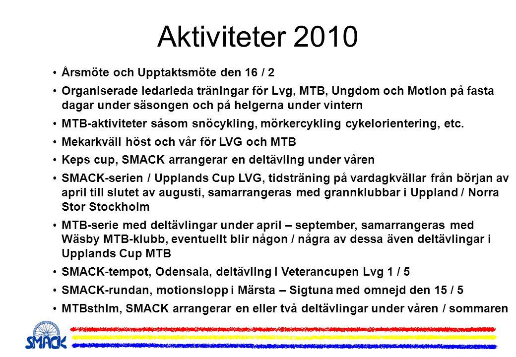 Aktiviteter 2010, forts •Träningsläger MTB och Lvg i Ludvika / Brunnsvik en helg i slutet av maj •Sigtunaloppet, kort varvlopp St Pers skola – Sjudarhöjden i Sigtuna fredag kväll den 4 / 6, deltävling i Veterancupen och i Stockholmshelgen •SMACK-dagen, familjedag för alla medlemmar den 20 / 6 •Avslutning på SMACK-serien / Upplands Cup i slutet av augusti / början av september •SMACK MTB-rundan, motionslopp på MTB i Valsta – Steninge-skogarna den 18 / 9 •Norrortsmästerskapen MTB i slutet av september •Cyklocross-träning och ev.